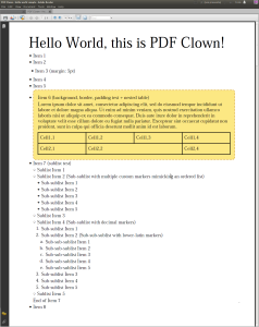 PDF Clown – Open Source PDF Library for Java and  NET